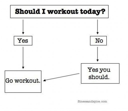 Should I work out? 01